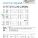 Daikin podstropní jednotka FHA-A(9)