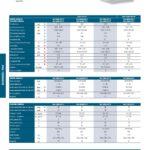 Toshiba RAV kanálové jednotky nízké DI a SDI 2,5-5,0