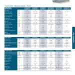 Toshiba RAV kanálové jednotky standard DI (1f) 5,0-14,0