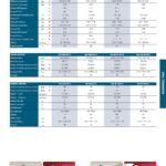 Toshiba RAV kanálové jednotky standard SDI (1f) 5,0-12,5