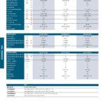 Toshiba RAV kanálové jednotky standard SDI (3f) 10,0-14,0