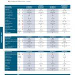 Toshiba RAV kazetové jednotky slim DI a SDI 2,5-5,0
