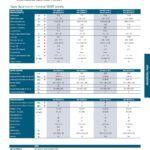 Toshiba RAV kazetové jednotky smart DI a SDI 5,0-12,5