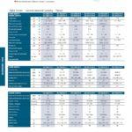 Toshiba RAV kazetové jednotky standard DI (1f) 5,0-14,0