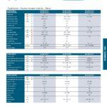 Toshiba RAV kazetové jednotky standard DI (3f) 10,0-14,0