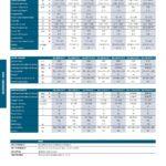 Toshiba RAV kazetové jednotky standard DI a SDI 5,0-14,0