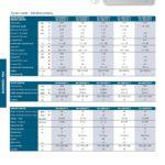 Toshiba RAV nástěnné jednotky DI 2,5-8,0