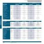 Toshiba RAV nástěnné jednotky DI a SDI 10,0