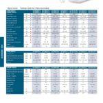 Toshiba RAV podstropní jednotky DI (1f) 3,5-14,0