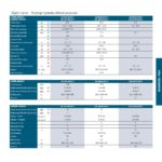 Toshiba RAV podstropní jednotky DI (3f) 10,0-14,0